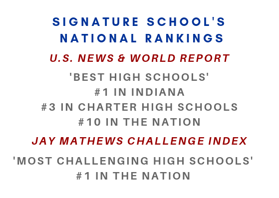 Click here to learn more about Signature School's national rankings.